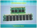 Computer RAM Editable PowerPoint Template