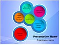 Business Entities Editable PowerPoint Template