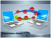 Sharing Virus Editable PowerPoint Template