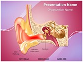 Swimmer Ear Infection PowerPoint Templates