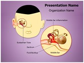 Otitis Media Eustachian PowerPoint Templates